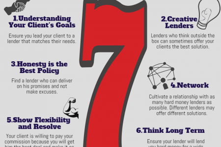 7 Tips For Mortgage Brokers Infographic