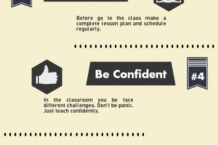 7 Tips For TEFL Teachers First Time in Classroom Infographic