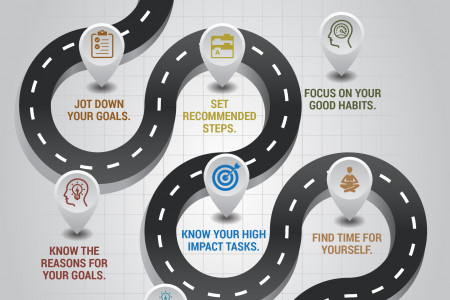 7 Tips To Achieve Your Goals. Infographic