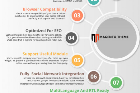 7 Tips to Choose to Best Magento Theme Infographic