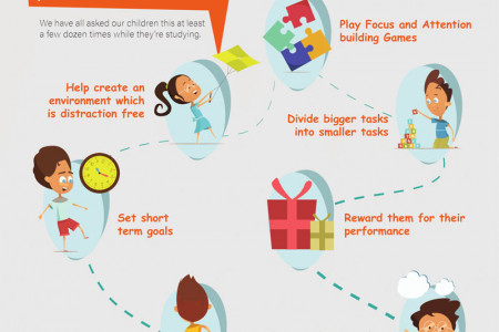 7 tips to improve children's concentration power Infographic
