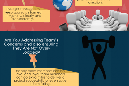 7 Tips To Keep Projects Under Control | Project Management software Infographic