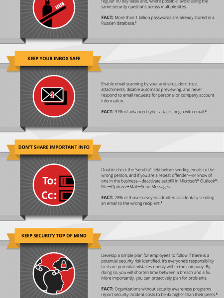 7 Tips To Keep Your Business Safe From Hackers  Infographic