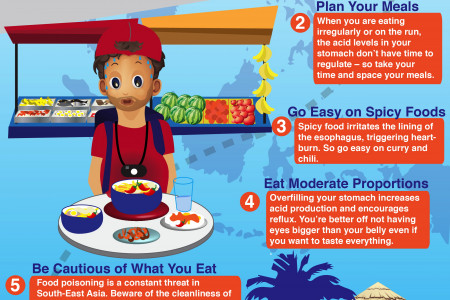 7 tips to keep your tummy safe while traveling in South-East Asia Infographic