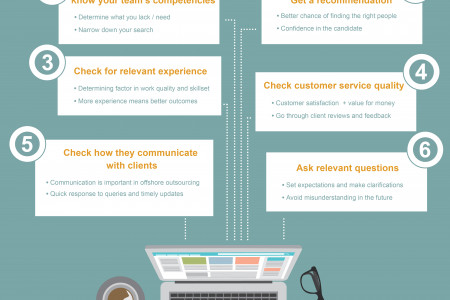 7 Tips When Hiring an Outsourced Web Designer Infographic