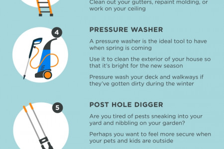 7 Tools to Get Your To-Do List Done Infographic