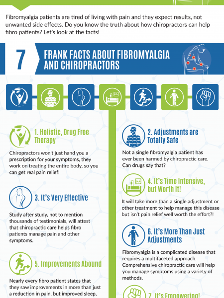 7 Truths About Chiropractic Every Fibromyalgia Patients Should Know Infographic