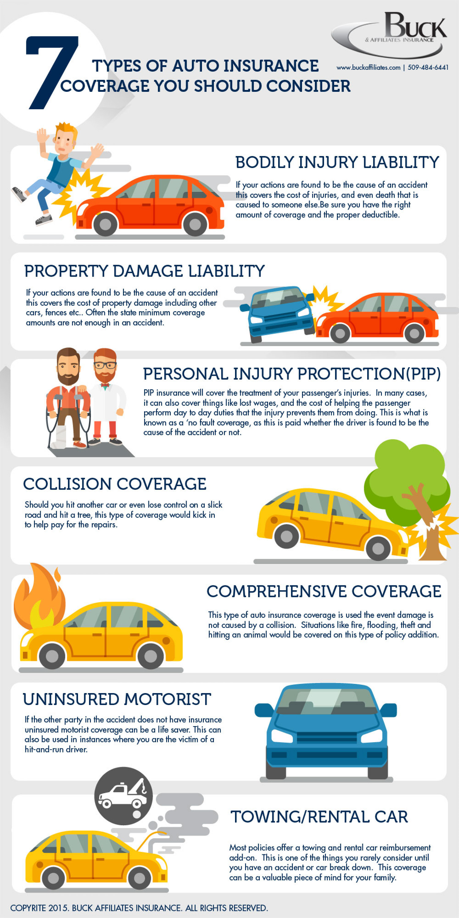 7 types of car insurance you should consider. Black Bedroom Furniture Sets. Home Design Ideas