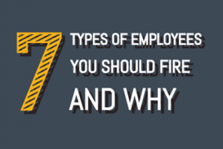 7 types of Employees you should fire and why Infographic