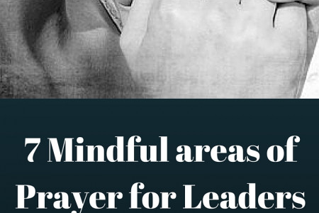 7 Types of Prayers for Leaders Infographic