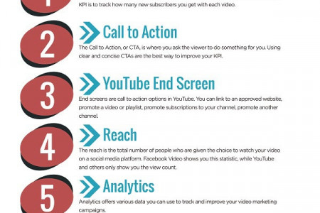 7 Video Marketing Terms | ProICT LLC Infographic