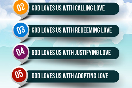 7 Ways God Loves Us Infographic