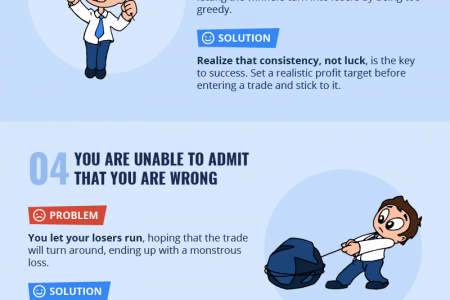7 Ways How Emotions Mess Up Your Trading Results & How to Fix It Infographic