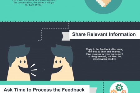 7 Ways to Handle Negative Feedback at Work Infographic