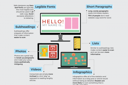 7 Ways to Make Your Online Content More Readable Infographic