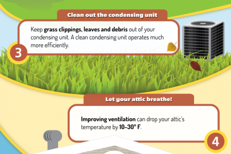 7 Ways to Save Energy & Stay Cool this Summer Infographic