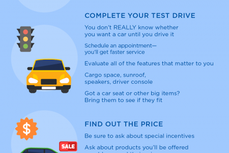 7 Ways to Win at Picking New Wheels Infographic