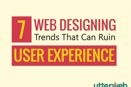 7 Web Designing Trends That Can Ruin User Experience Infographic