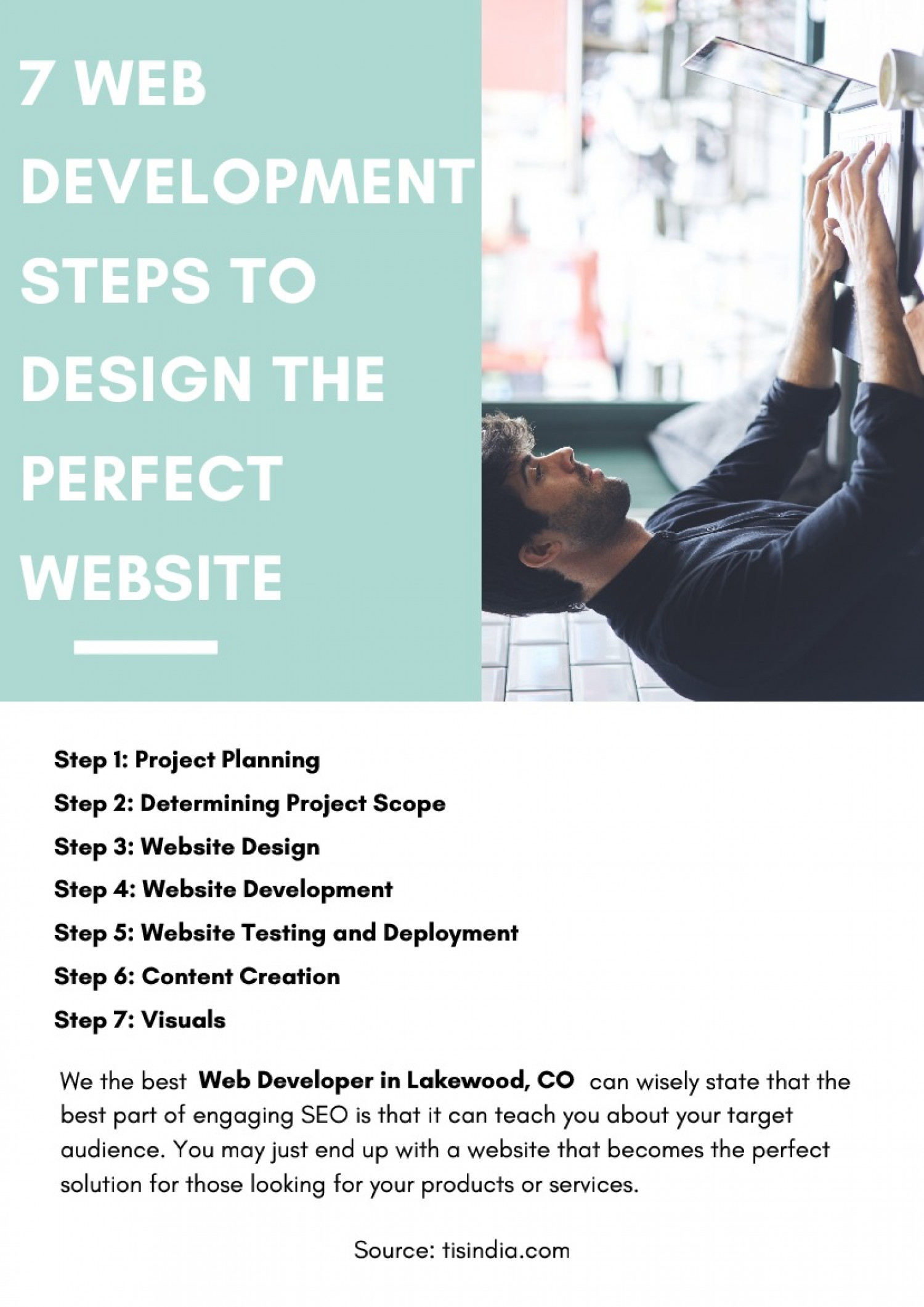 7 Web Development Steps to Design the Perfect Website Infographic