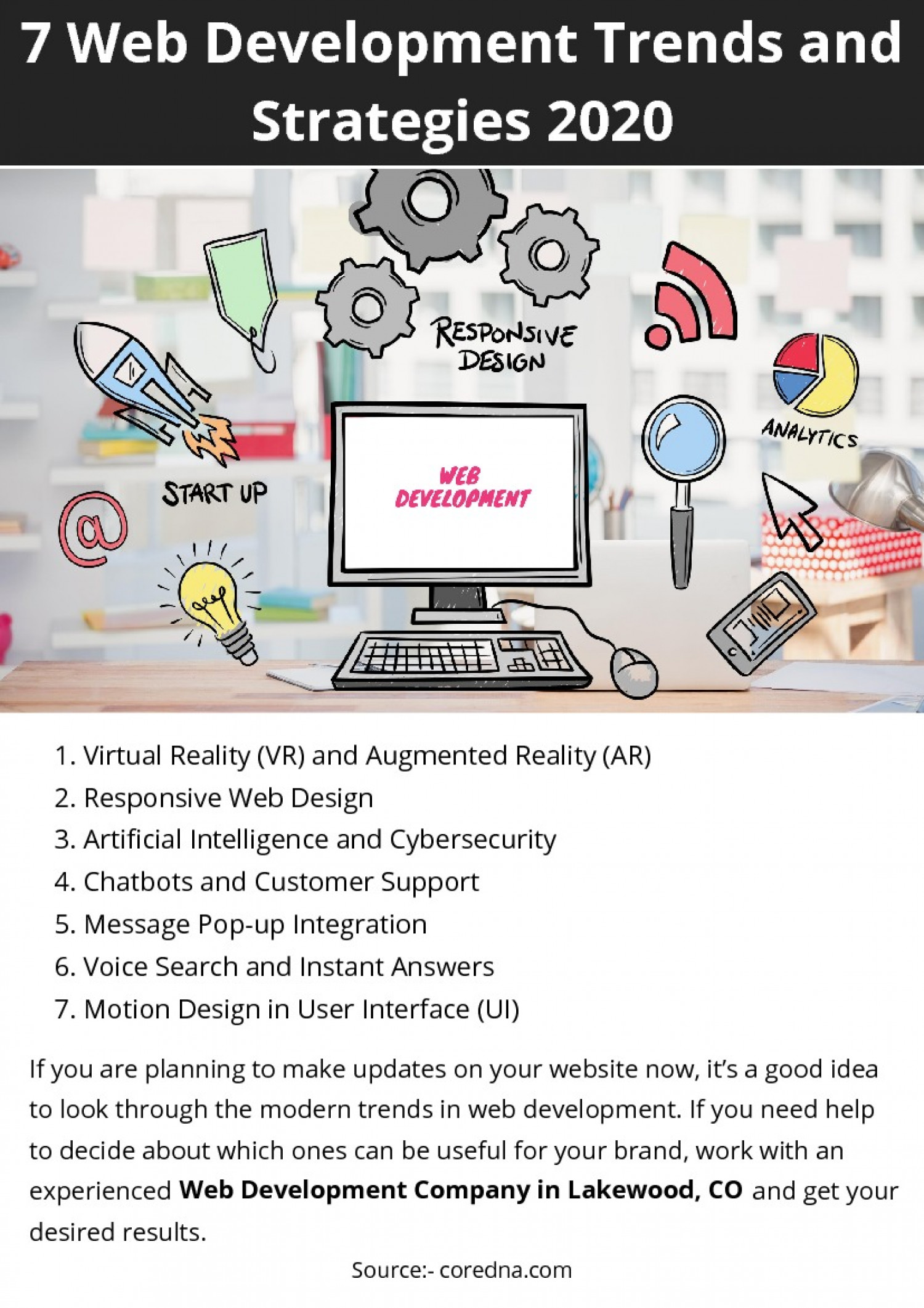 7 Web Development Trends and Strategies 2020 Infographic