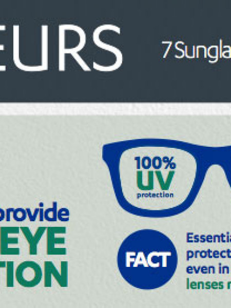 7 Myth Busting Facts About Polarised Sunglasses Infographic