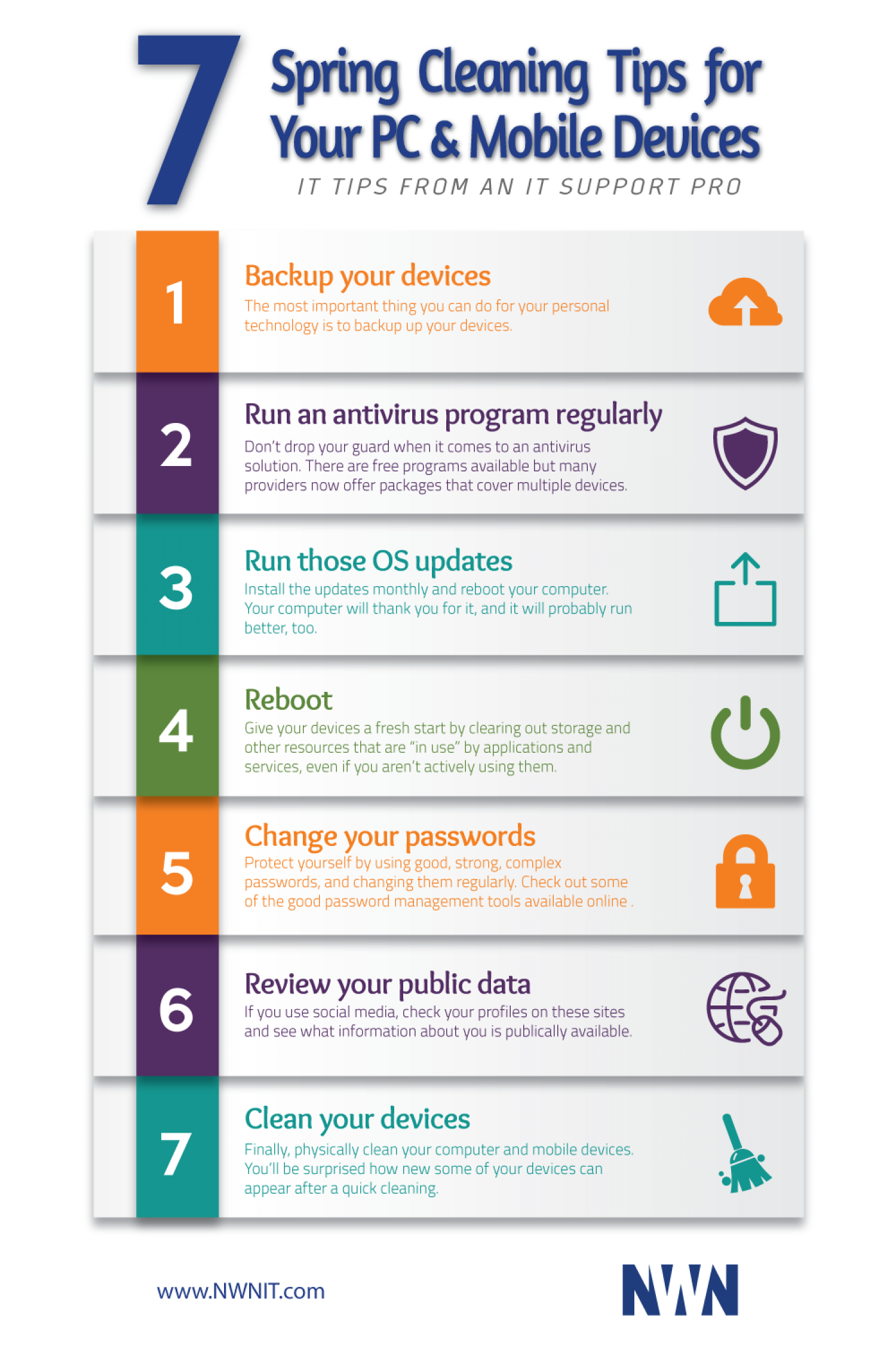 7 Spring Cleaning Tips for Your PC & Mobile Devices Infographic