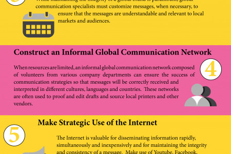 7-Best Practices for Effective Global Communication Infographic