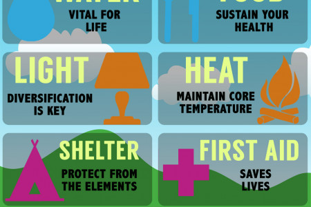 8 Areas of Preparedness Infographic