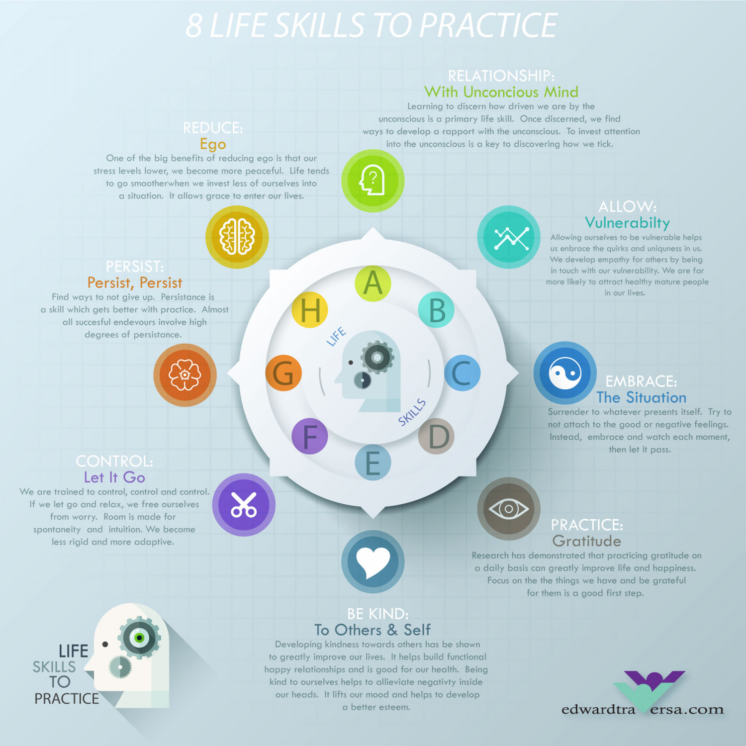 8 Basic Life Skills to Develop Infographic