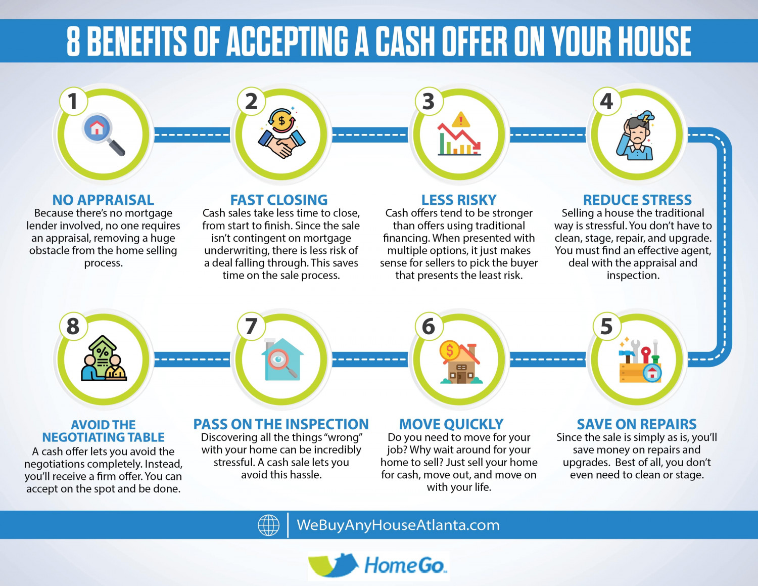 8 Benefits of Accepting A Cash Offer on Your House Infographic