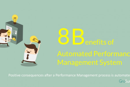 8 Benefits of Automated Performance Management Infographic