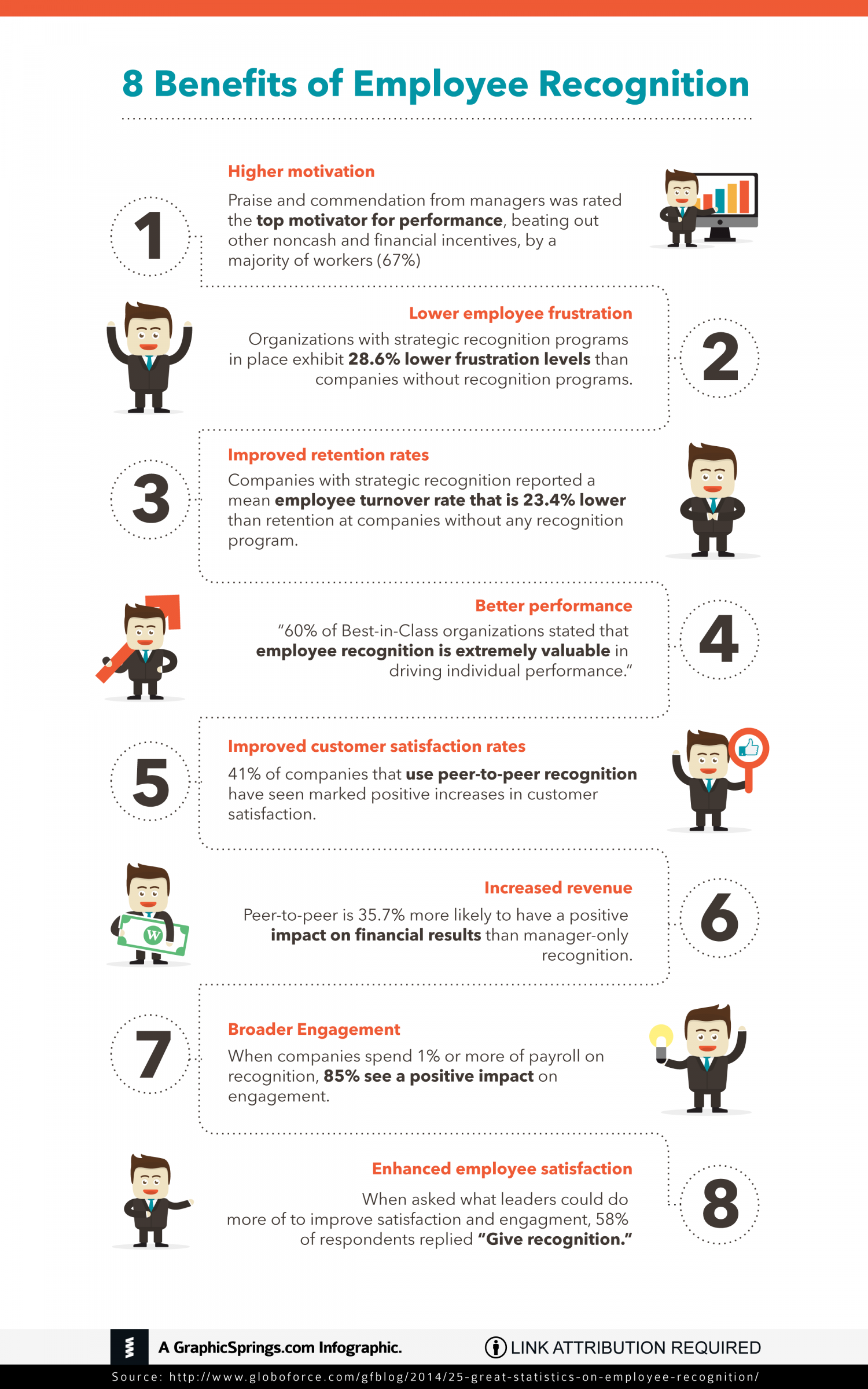 8 benefits of employee recognition