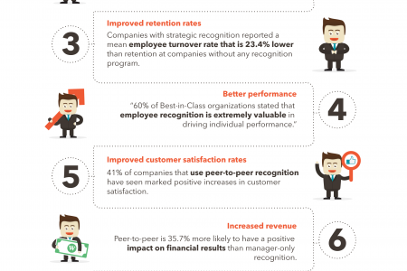 8 Benefits of Employee Recognition  Infographic