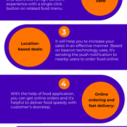 Explore the top 8 benefits of food ordering mobile app development for food restaurant business and know how it helpful for your business growth.