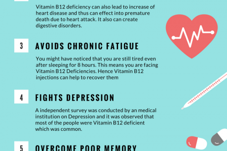 8 Benefits of Vitamin B12 Injections Infographic