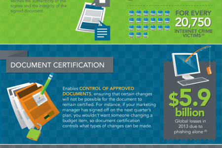 8 Best Ways To Secure Your PDF  Infographic