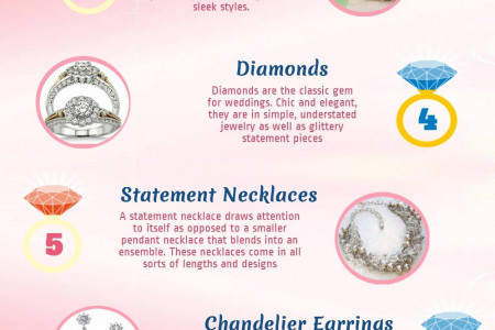 8 Bridal Accessories to Complete a Wedding Ensemble Infographic