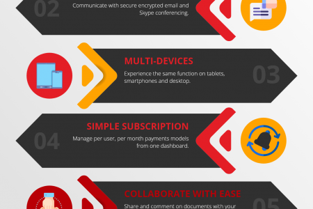 8 Business Benefits of office 365 Infographic