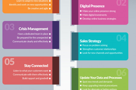 8 Business Lessons Learnt from COVID-19 Crisis  Infographic