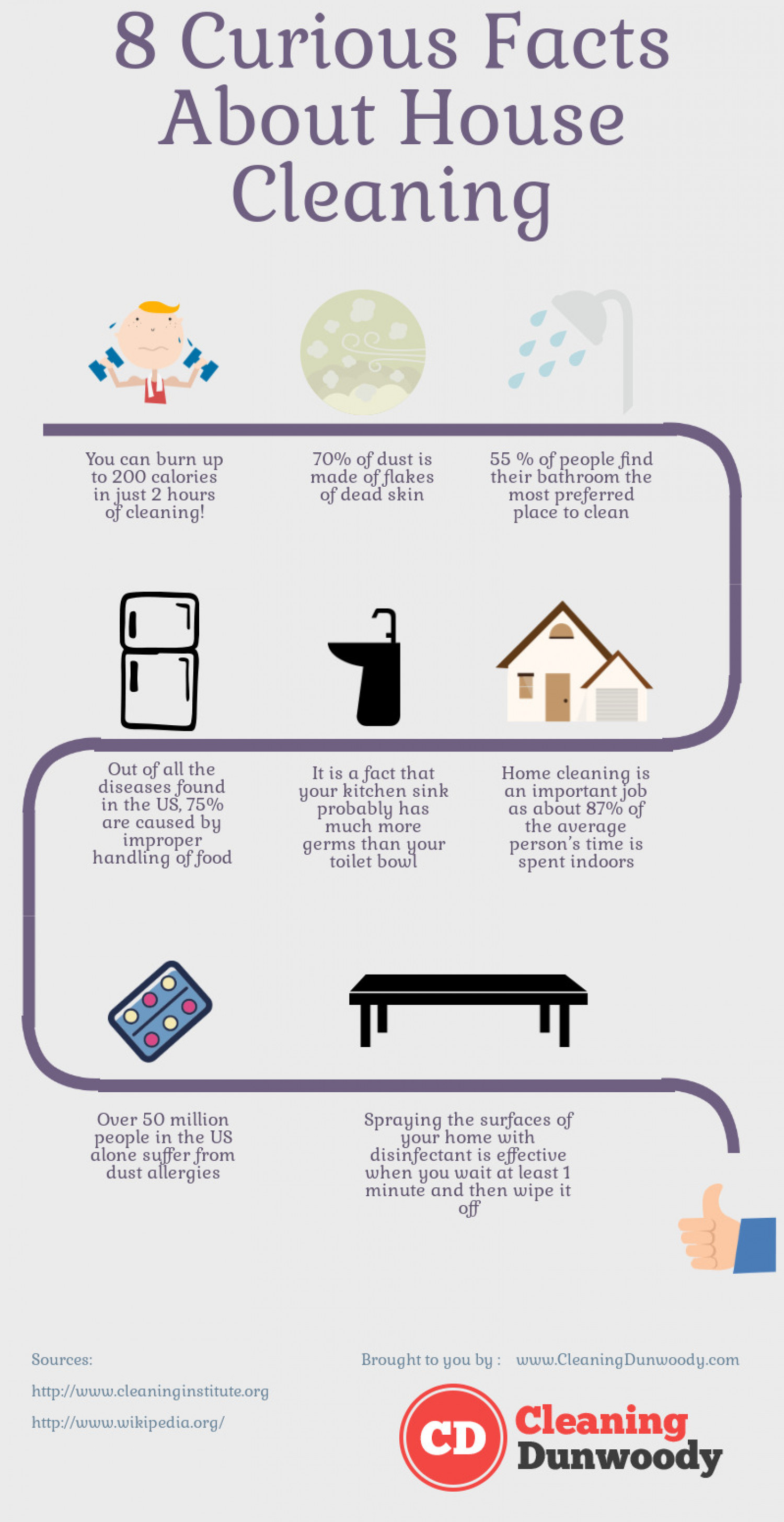 8-curious-facts-about-house-cleaning_551