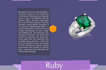 8 Diamond Alternative For Engagement Rings Infographic