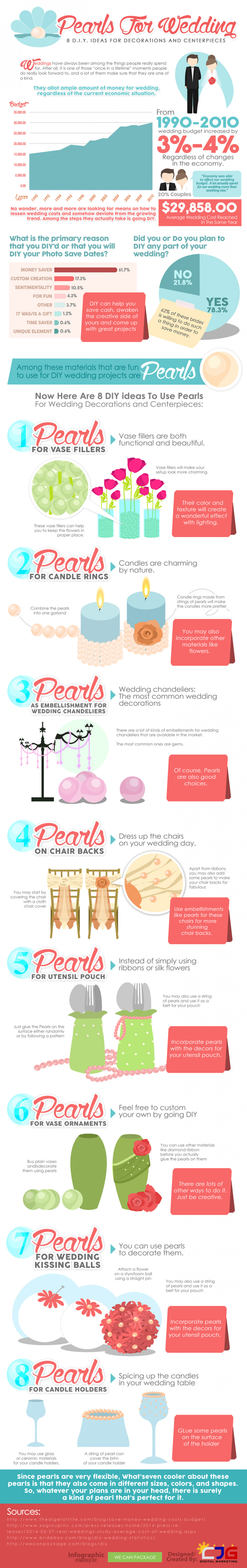 8 DIY Ideas to Use Pearl for Wedding Decorations and Centerpieces  Infographic