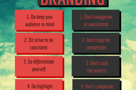 8 Dos and Don'ts of Branding Infographic
