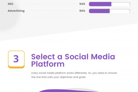 8 Easy Steps to Launch a Successful Social Media Marketing Campaign [Infographic] Infographic