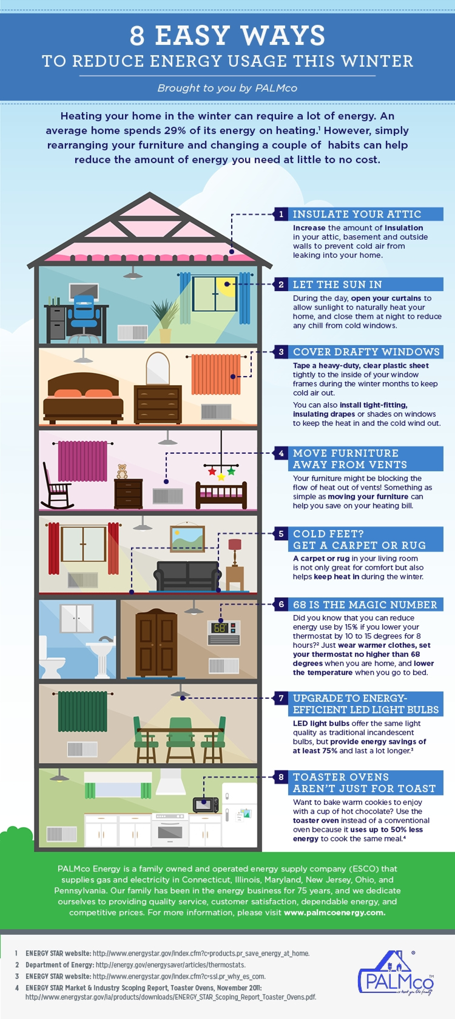 8 Easy Ways To Reduce Energy Usage This Winter Infographic