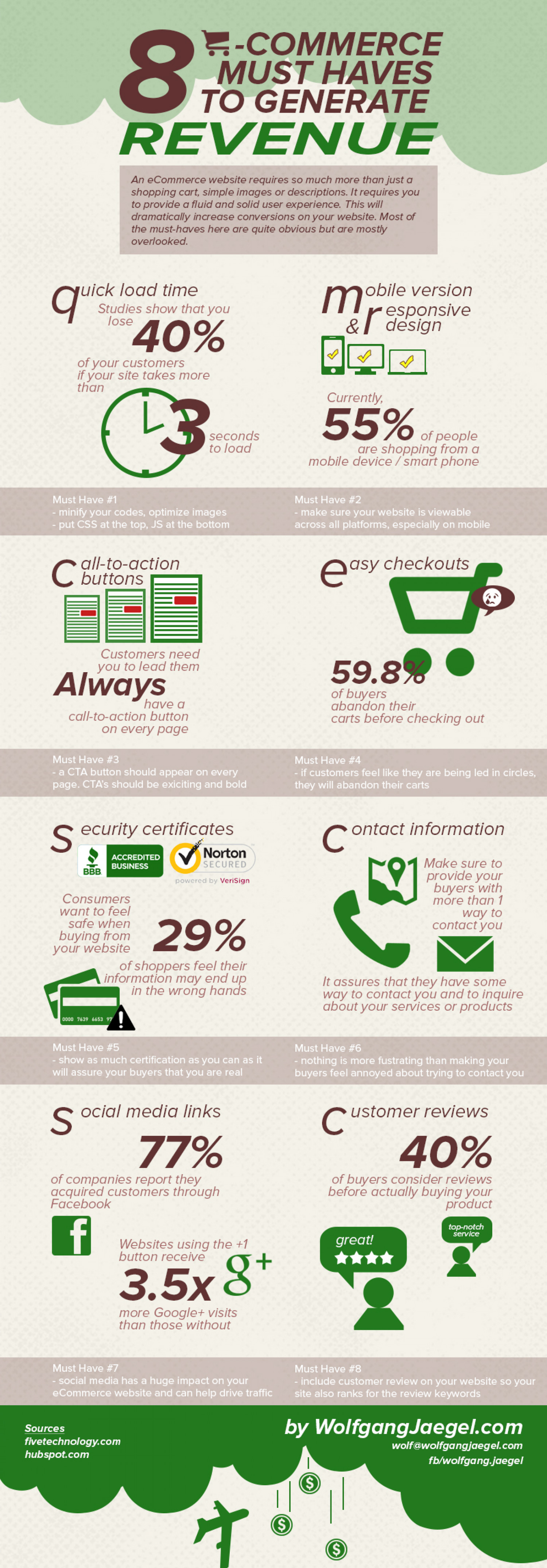 8 E-Commerce Must Haves to Generate Revenue Infographic