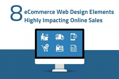 8 eCommerce Web Design Elements Highly Impacting Online Sales Infographic