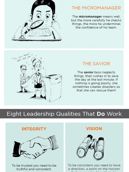 The 4 Types of Bad Managers Infographic