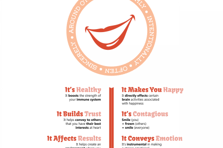 8 Excellent Reasons To Smile As Often As You Can Infographic
