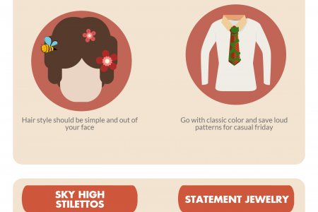 8 Fashion Don'ts for your Next Job Interview Infographic